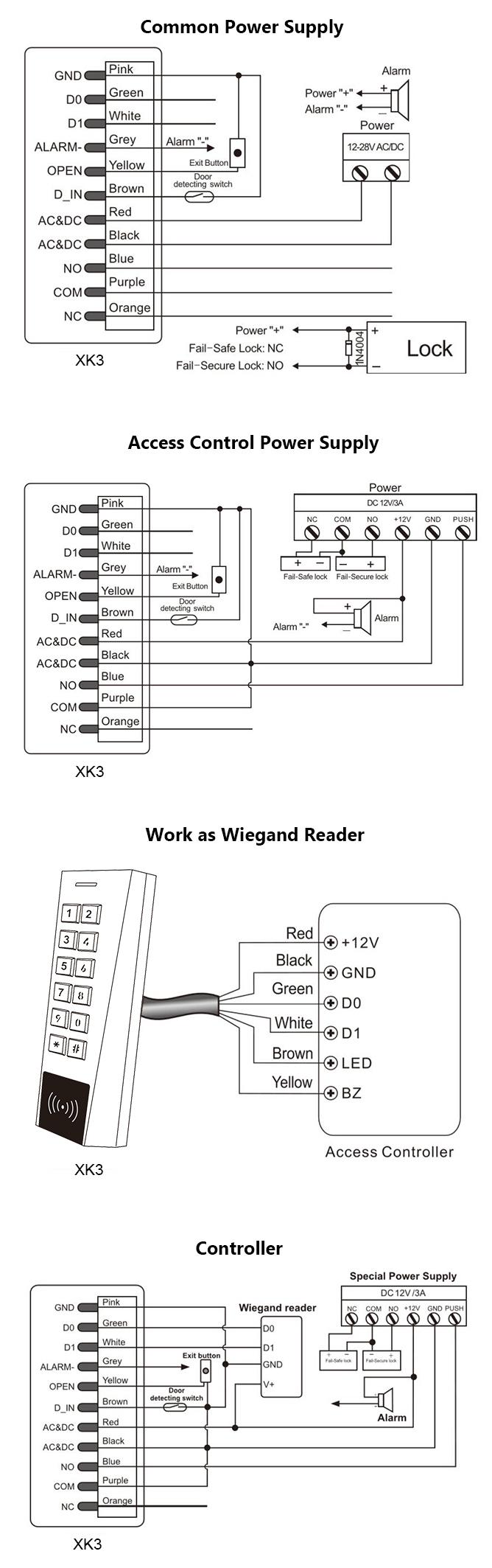 3 moduri de utilizare XK3-BT EM